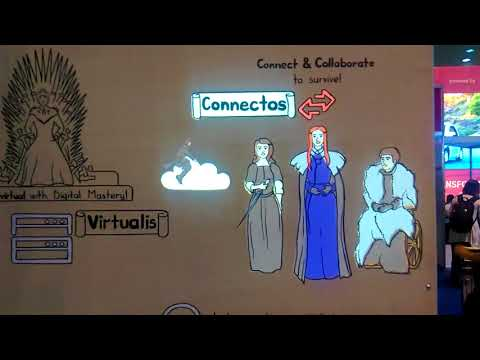 Magic Board Game of Clouds in Temperfield Digital Kingdom