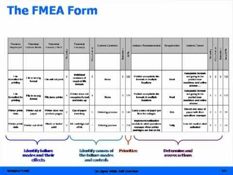 Six Sigma Control Phase Overview - YouTube - control plan