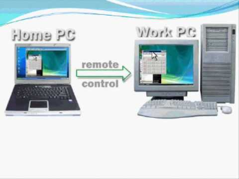 How To Access Remote Pc Via Internet Youtube