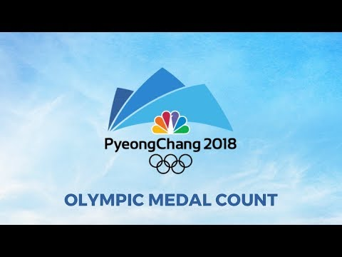 Winter Olympics 2018: Live Medal Count