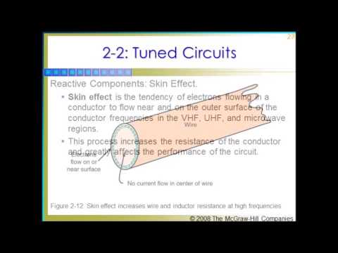 Principles Of Electronic Communication Systems Chapter 2