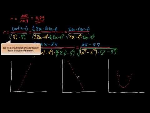 Korrelation 2: Korrelationskoeffizient Grundlagen - für Wirtschaftswissenschaften FernUni