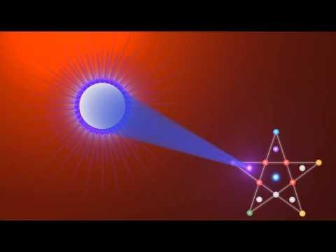 Rajyog -The Holy Science Meditation Techniques (Hindi)