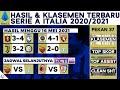 Hasil Liga Italia Tadi Malam 2021 Terbaru - Juventus vs Inter, Roma vs Lazio | Serie A