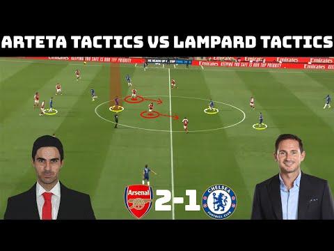 Tactical Analysis: Arsenal 2-1 Chelsea | How Arsenal Secured The FA Cup | Arteta Tactics vs Lampard
