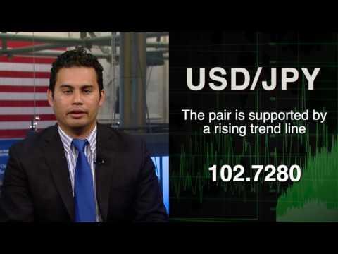 06/30: Stocks drop on jobs report, USD remains bearish