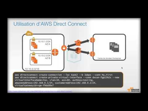 Réseau : Deep dive Amazon Virtual Private Cloud - VPC
