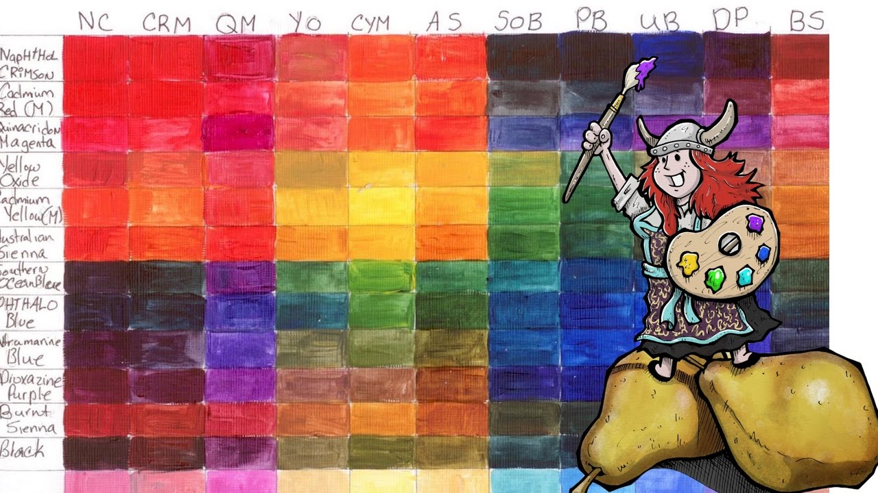 Big art quest 2 learn to make custom color charts big art quest 2 learn to make custom color charts bigartquest youtube nvjuhfo Gallery