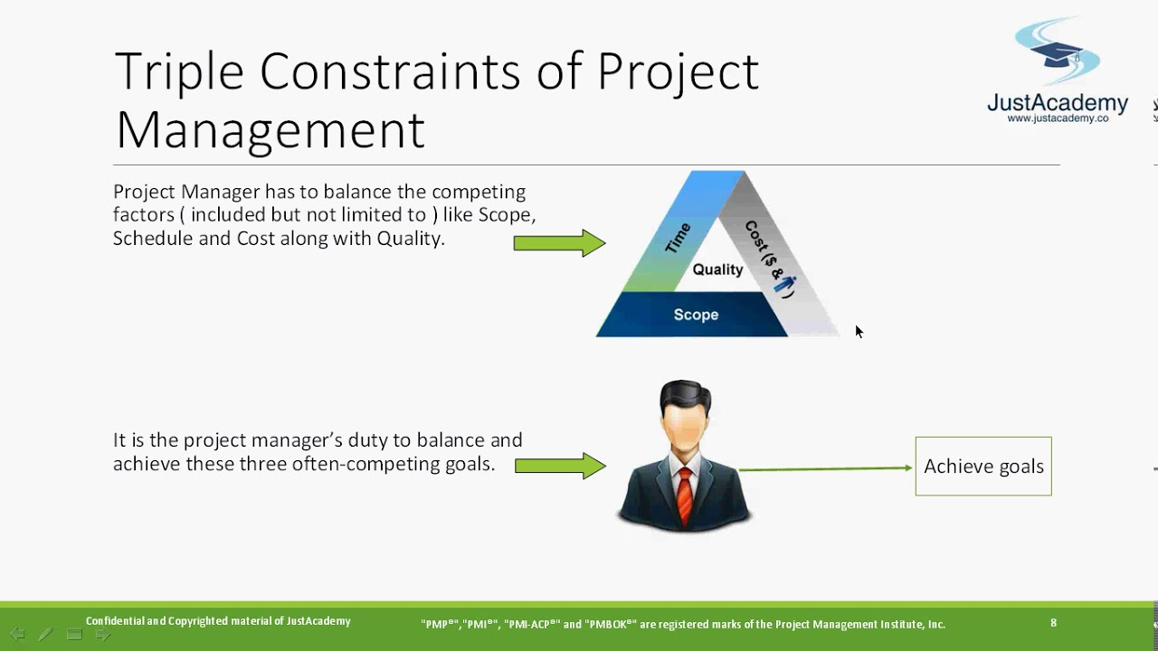 Triple Constraints Of Project Management Scope Time And Cost