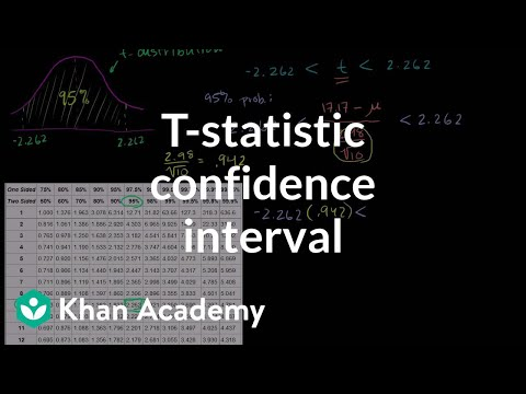 T-statistic confidence interval | Inferential statistics | Probability and Statistics | Khan Academy