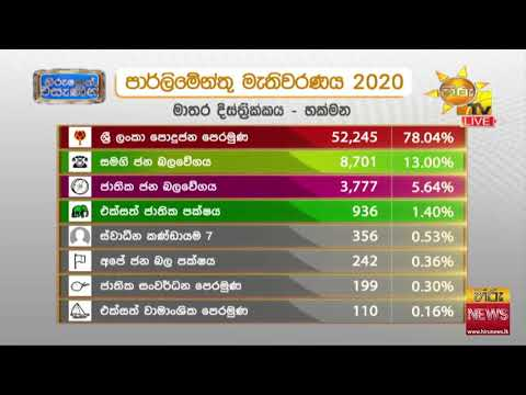 Parliamentary General Election 2020 Results
