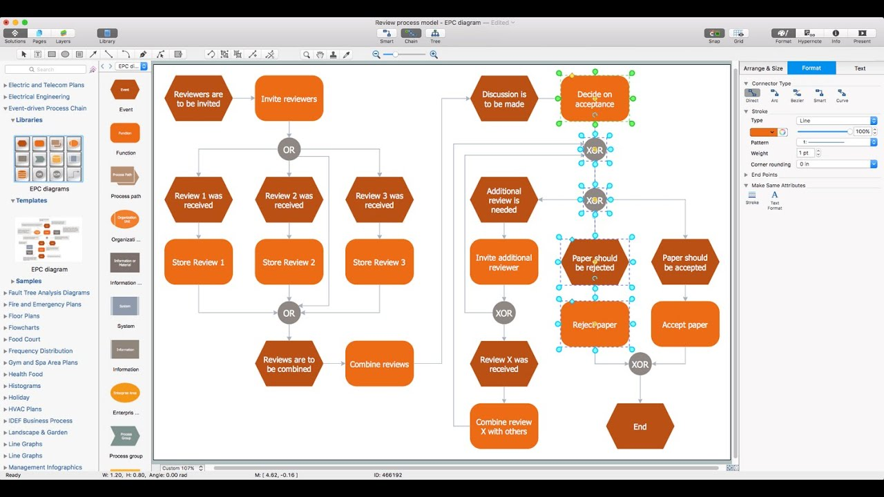 How To Draw An Event Driven Process Chain Diagram Youtube