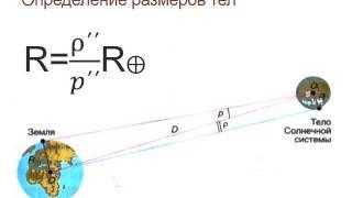 Астрономия. Урок №11. Определение расстояний до недесных тел в солнечной системе и их размеров