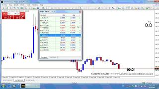 Forex broker Exness ECN  tight spread
