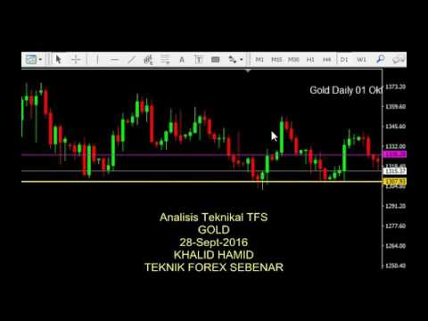 Teknik analisis fundamental forex