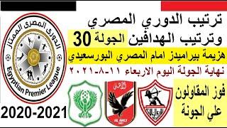 ترتيب الدوري المصري وترتيب الهدافين الخميس 12-8-2021 الجولة 30 - هزيمة بيراميدز امام المصري