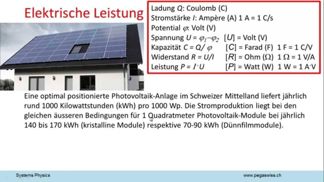 Nett äußere Elektrische Kabelabdeckungen Zeitgenössisch - Der ...
