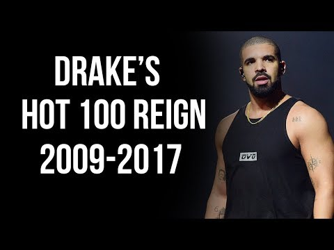 Drake Falls Off Billboard