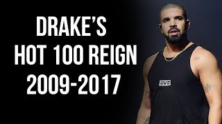 Drake Falls Off Billboard's Hot 100 For The First Time In 430 Weeks