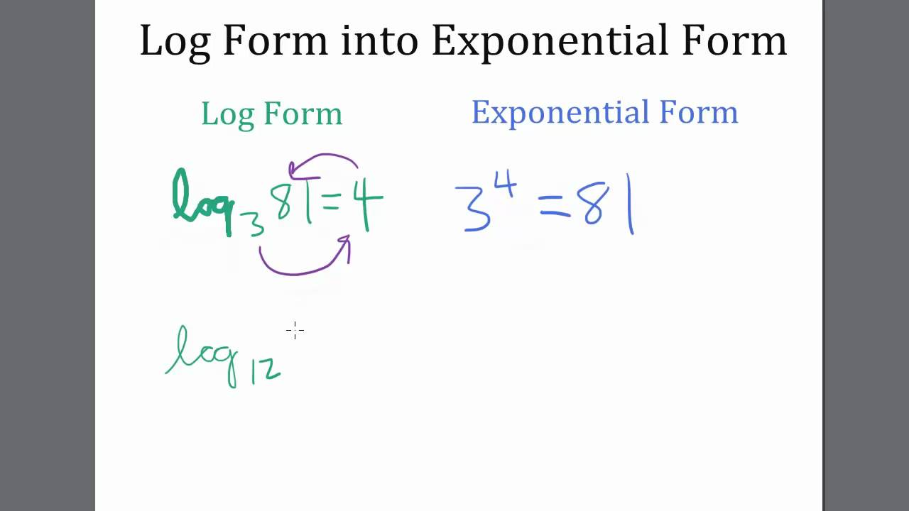 Log Form into Exponential Form TI 84 Calculator Logarithms - YouTube