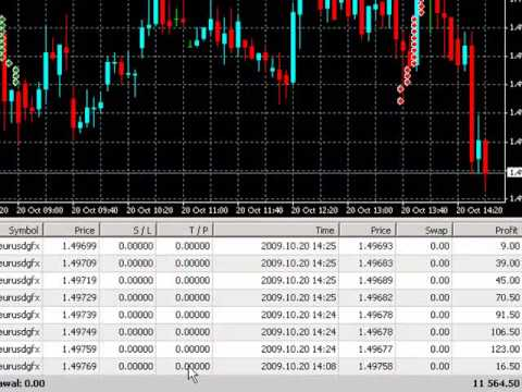 Why hedging in forex is banned in america