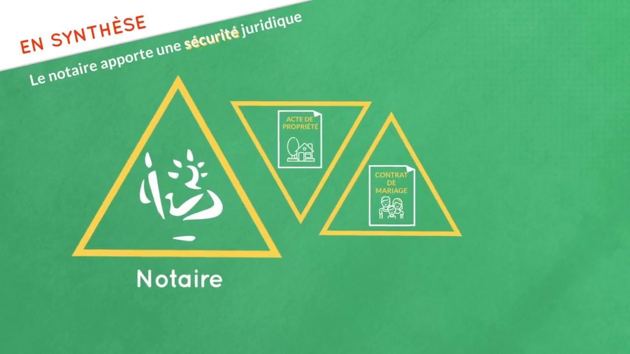 Le Role Du Notaire Les Conseils Des Notaires De France
