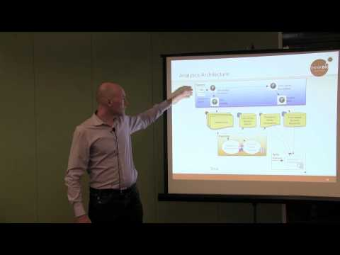 Real-Time Big Data Analytics with Storm