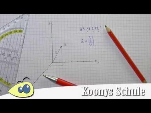 Ebene Polarkoordinaten, Einheitsvektoren, Vektoranalysis (Folge 202) from YouTube · Duration:  33 minutes 10 seconds