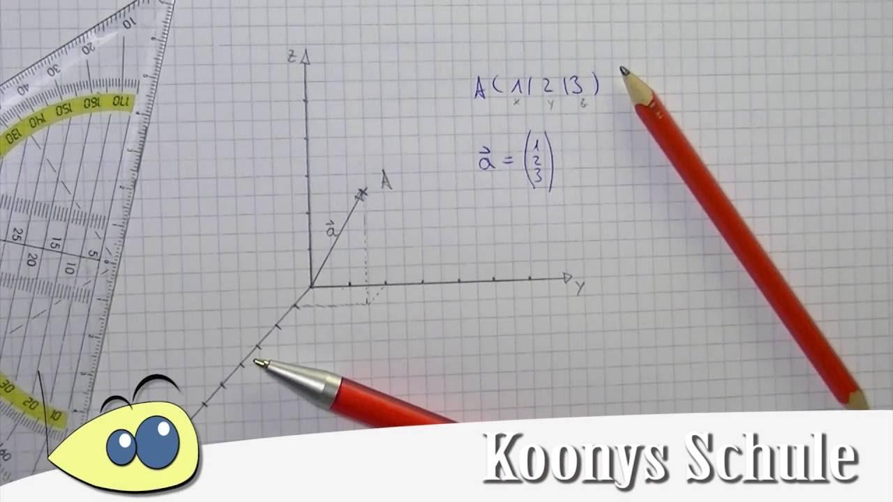 3D Koordinatensystem und Punkt zeichnen | Beispiel vorgemacht, Tipps ...
