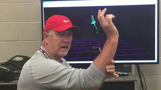 Trail Arm 3D Kinematics