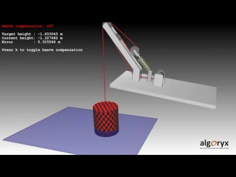 Simulating a linear heave compensator