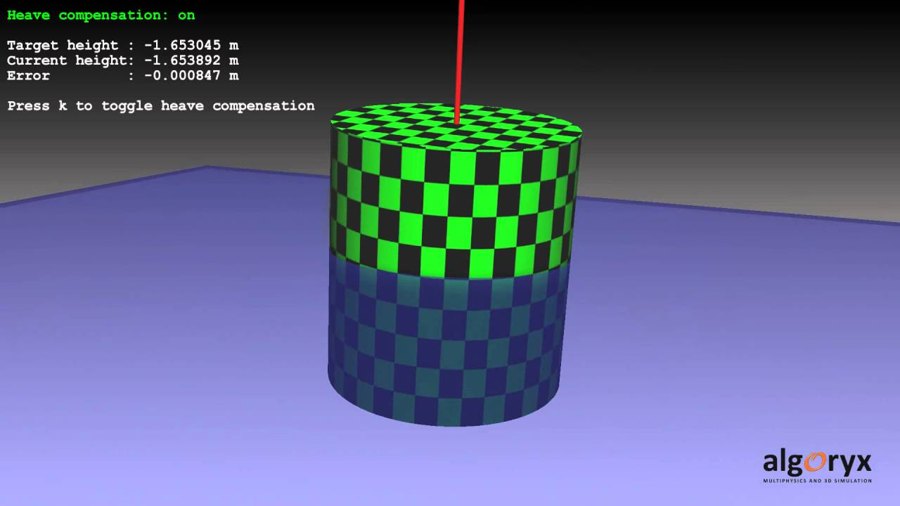 AGX Dynamics « Algoryx Simulation AB
