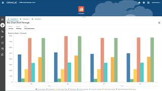 Designing Dashboards 2.0 in EPM Cloud video thumbnail
