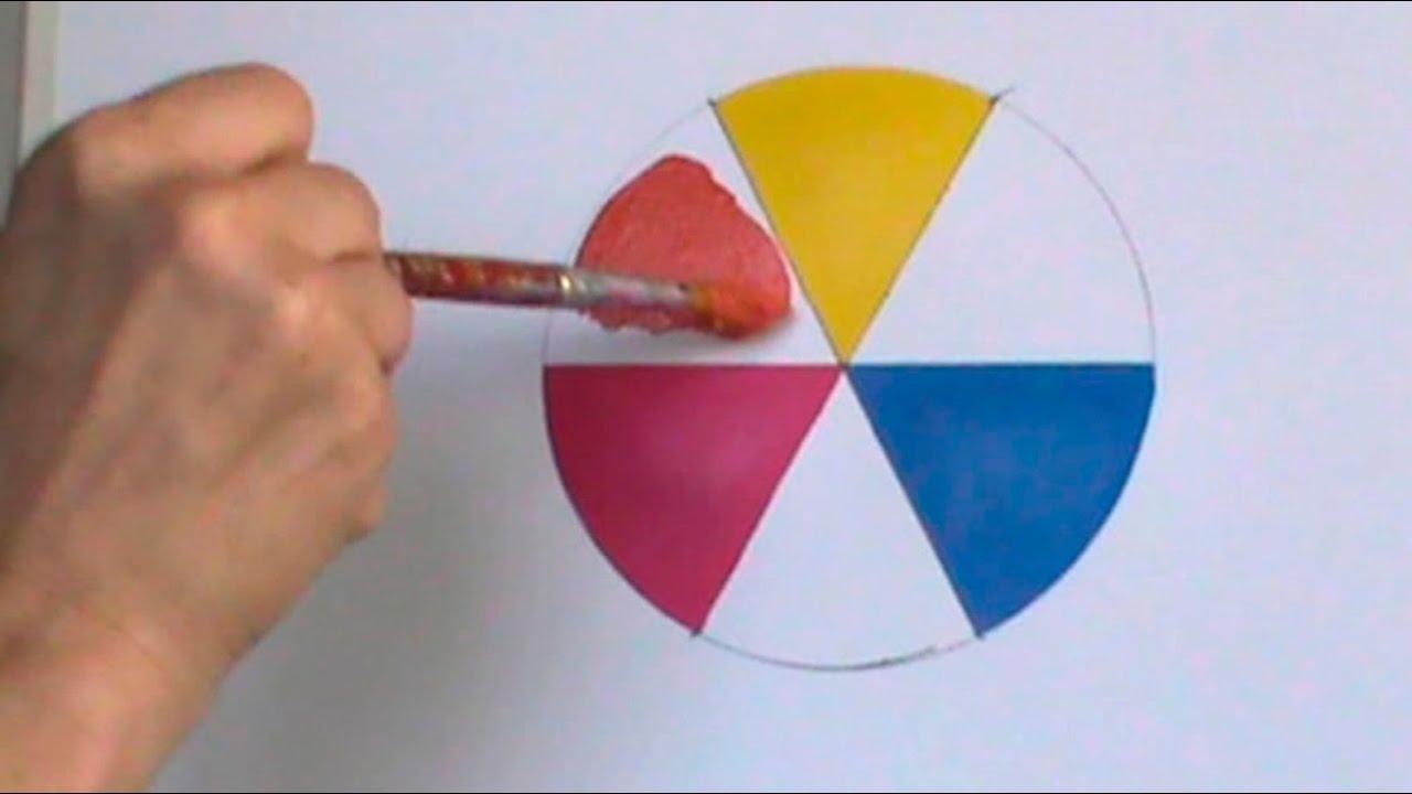 C mo hacer un c rculo crom tico o rueda de color b sico - Rueda de colores ...