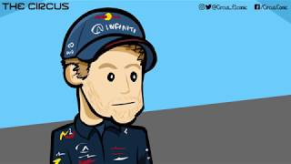 The Greatest F1 Question - Animated