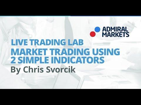 Market trading using 2 simple indicators