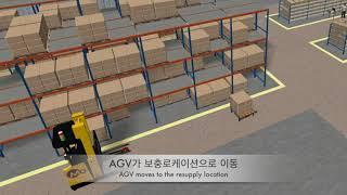 MV AMR 서비스시나리오 : #5 DPS/선반/OSR…
