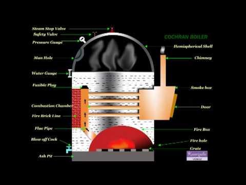 cochran boiler Cochran boiler can be divided into three parts such as fire box, coal or oil fuels, or else used for heat recovery from the exhaust of large diesel.