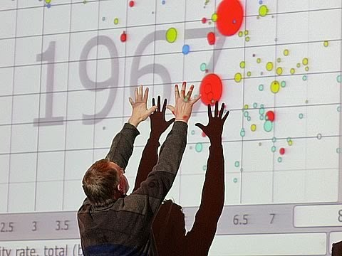 The best stats you've ever seen | Hans Rosling