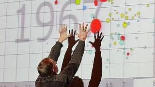 The best stats you've ever seen | Hans Rosling thumbnail