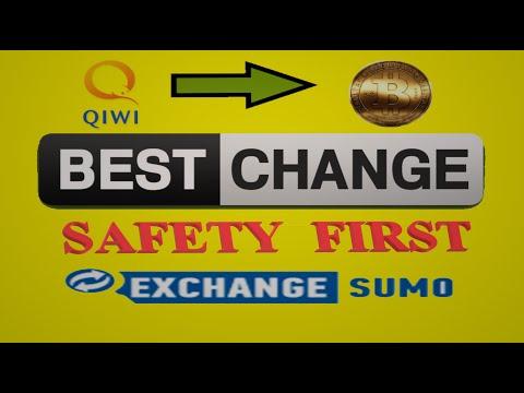 Купить Bitcoin выгодно с помощью QIWI и обзор мониторинга обменников
