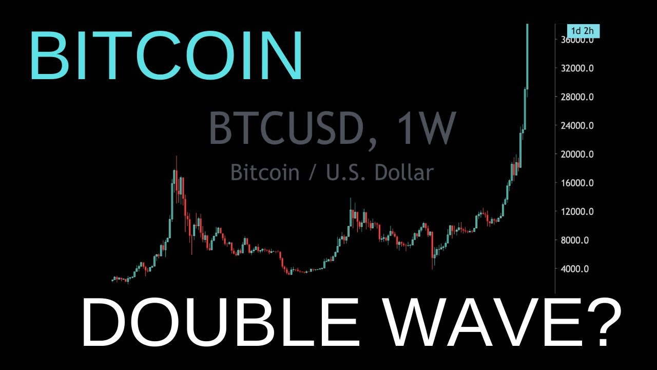 Why I've Changed My Mind on Bitcoin. Double Wave Cycle? My Exit Plan