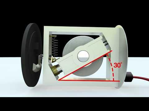 Gyroscopic Instruments