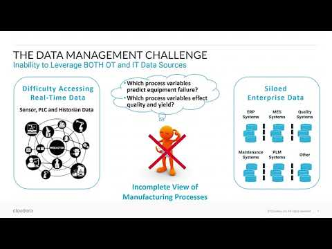 Open Source Data Management For Industry 4.0