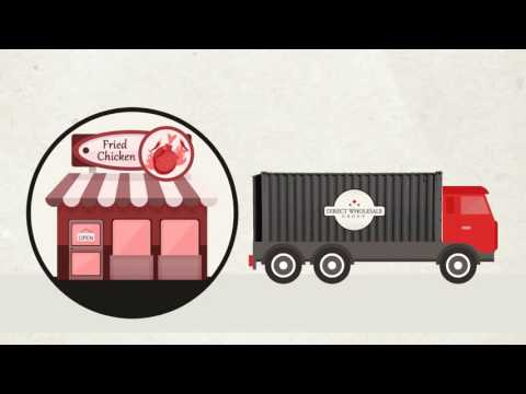 How does Direct Wholesale Group work?