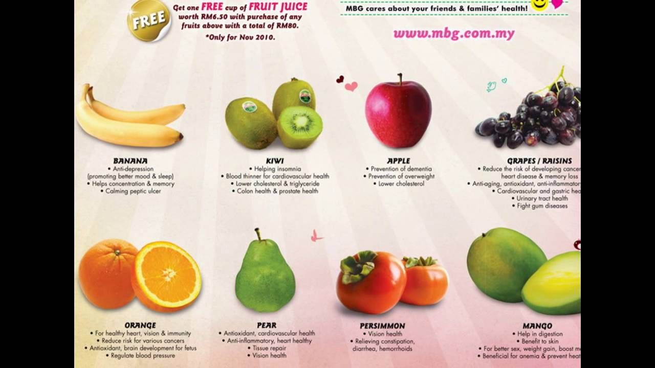 Fruit is healthy essay