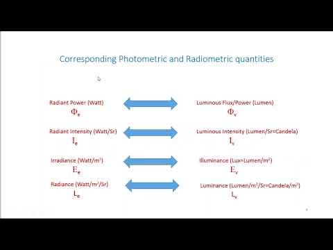 Photometrics Level 2 Webinar - Allied Scientific Pro