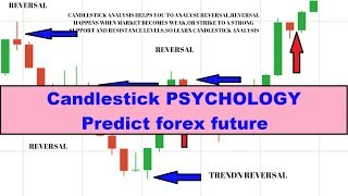 Learn the way to trade every candlestick 2017 part-1 - How to analyse Market
