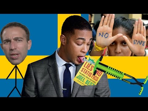 Don Lemon's Dishonest Debate Tactics, Sweden Rape Stats, a Visual Breakdown