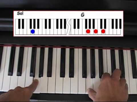 Piano tablature piano debutant : Comment jouer - Let it be Piano - YouTube